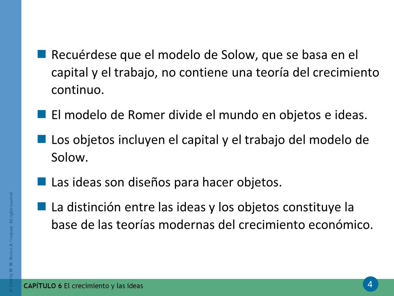 4 © 2008 by W. W. Norton & Company. All rights reserved CAPÍTULO 6 El crecimiento y las ideas Recuérdese que el modelo de Solow, que se basa en el cap