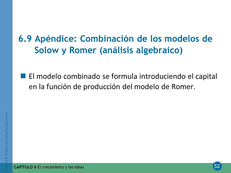52 © 2008 by W. W. Norton & Company. All rights reserved CAPÍTULO 6 El crecimiento y las ideas 6.9 Apéndice: Combinación de los modelos de Solow y Rom