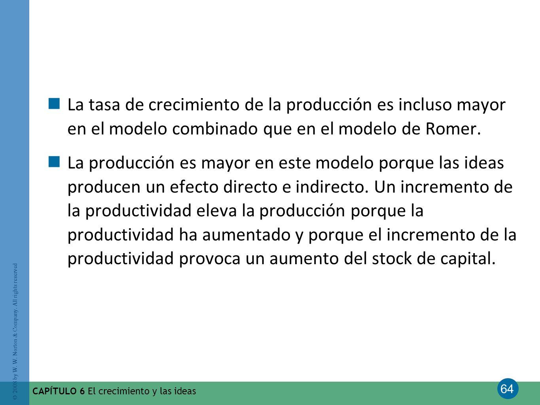 64 © 2008 by W. W. Norton & Company. All rights reserved CAPÍTULO 6 El crecimiento y las ideas La tasa de crecimiento de la producción es incluso mayo