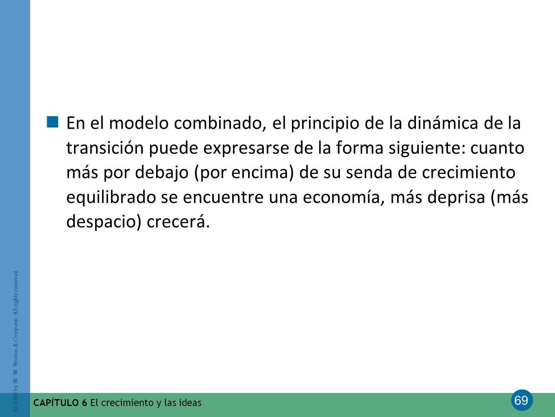 69 © 2008 by W. W. Norton & Company. All rights reserved CAPÍTULO 6 El crecimiento y las ideas En el modelo combinado, el principio de la dinámica de