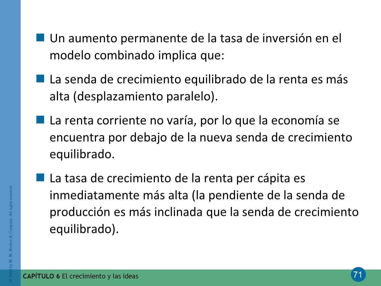 71 © 2008 by W. W. Norton & Company. All rights reserved CAPÍTULO 6 El crecimiento y las ideas Un aumento permanente de la tasa de inversión en el mod