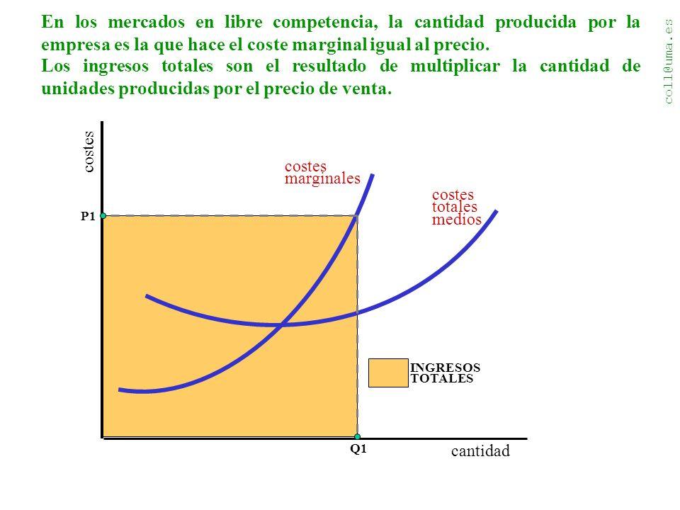 coll@uma.es costes cantidad costes totales medios costes marginales INGRESOS TOTALES En los mercados en libre competencia, la cantidad producida por la empresa es la que hace el coste marginal igual al precio.