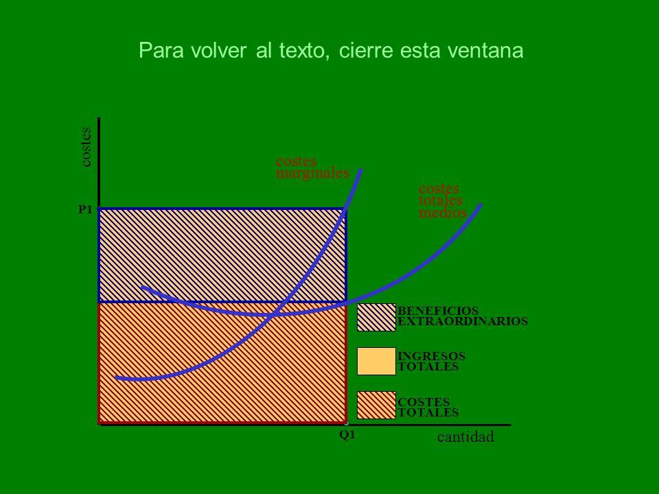 coll@uma.es Para volver al texto, cierre esta ventana costes cantidad costes totales medios costes marginales INGRESOS TOTALES Q1 P1 COSTES TOTALES BENEFICIOS EXTRAORDINARIOS