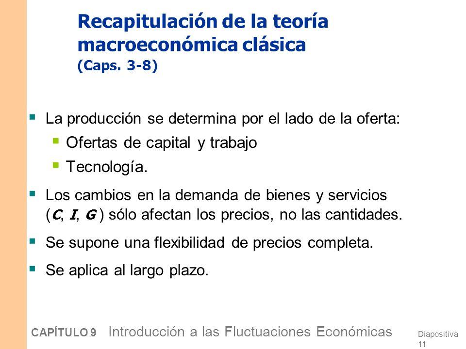 Diapositiva 10 CAPÍTULO 9 Introducción a las Fluctuaciones Económicas Horizontes temporales en macroeconomía A largo plazo: Los precios son flexibles, responden a variaciones en la oferta y la demanda.