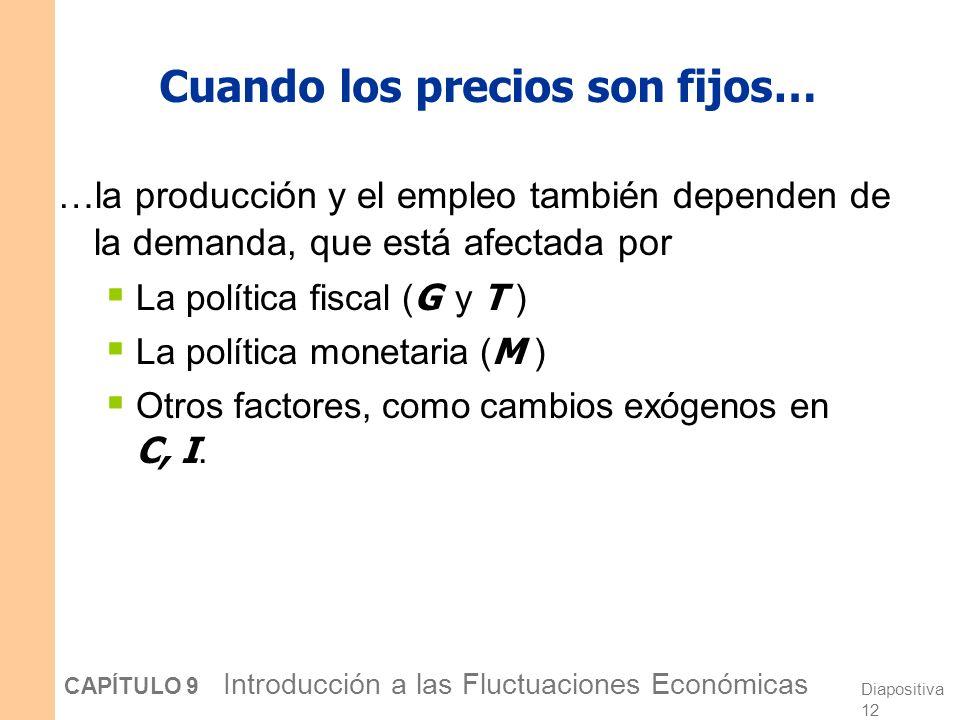 Diapositiva 11 CAPÍTULO 9 Introducción a las Fluctuaciones Económicas Recapitulación de la teoría macroeconómica clásica (Caps.