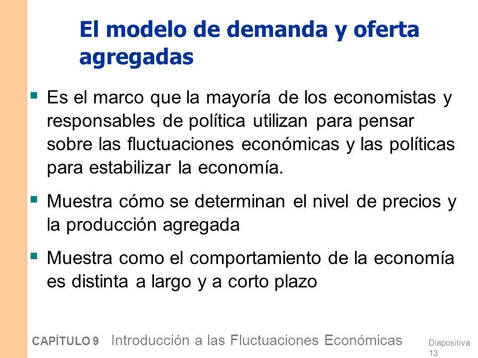 Diapositiva 12 CAPÍTULO 9 Introducción a las Fluctuaciones Económicas Cuando los precios son fijos… …la producción y el empleo también dependen de la demanda, que está afectada por La política fiscal ( G y T ) La política monetaria ( M ) Otros factores, como cambios exógenos en C, I.
