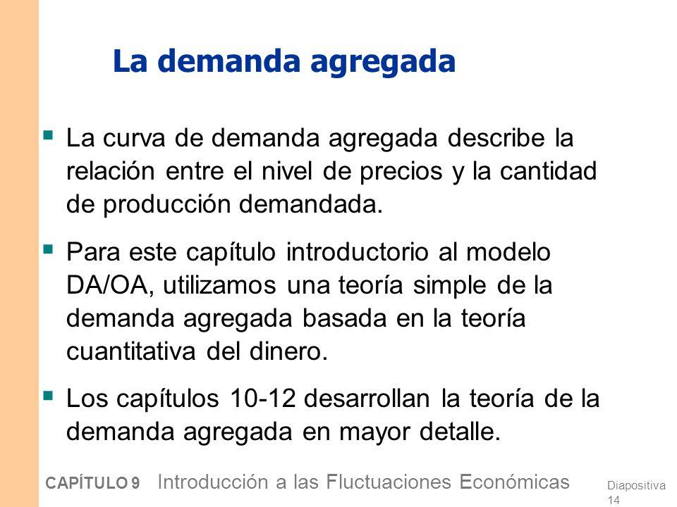 Diapositiva 13 CAPÍTULO 9 Introducción a las Fluctuaciones Económicas El modelo de demanda y oferta agregadas Es el marco que la mayoría de los economistas y responsables de política utilizan para pensar sobre las fluctuaciones económicas y las políticas para estabilizar la economía.
