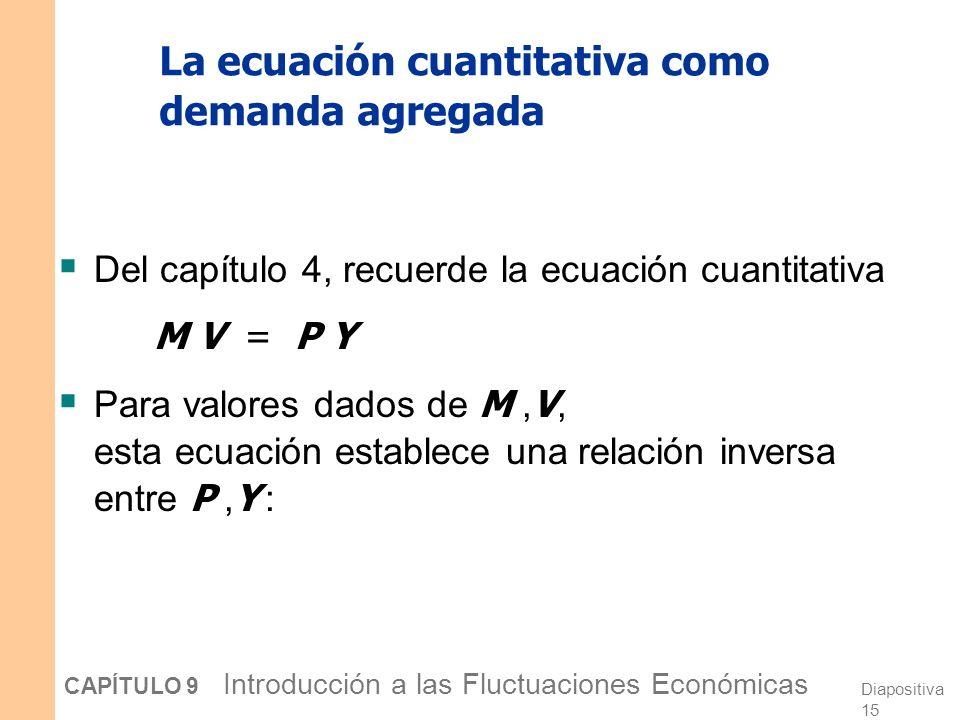 Diapositiva 14 CAPÍTULO 9 Introducción a las Fluctuaciones Económicas La demanda agregada La curva de demanda agregada describe la relación entre el nivel de precios y la cantidad de producción demandada.