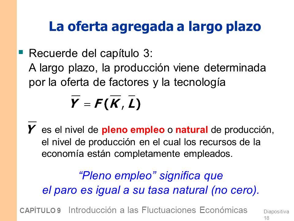 Diapositiva 17 CAPÍTULO 9 Introducción a las Fluctuaciones Económicas Desplazando la curva DA Un incremento en la oferta de dinero desplaza la curva DA hacia la derecha.