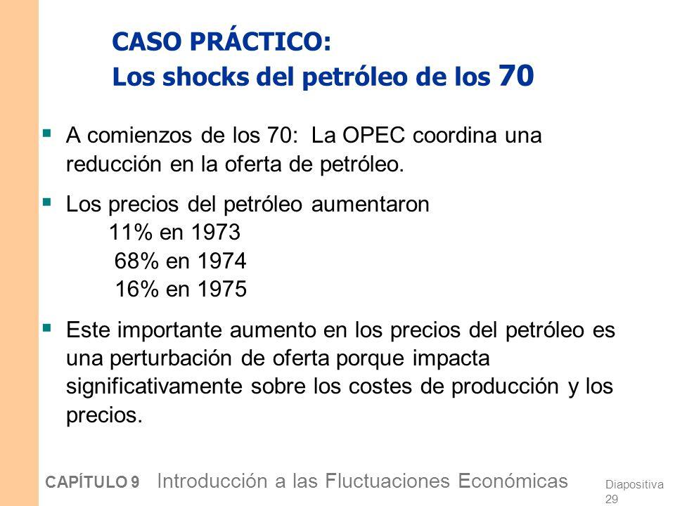 Diapositiva 28 CAPÍTULO 9 Introducción a las Fluctuaciones Económicas Las perturbaciones de oferta Una perturbación de oferta altera los costes de producción y afecta los precios que cobran las empresas.