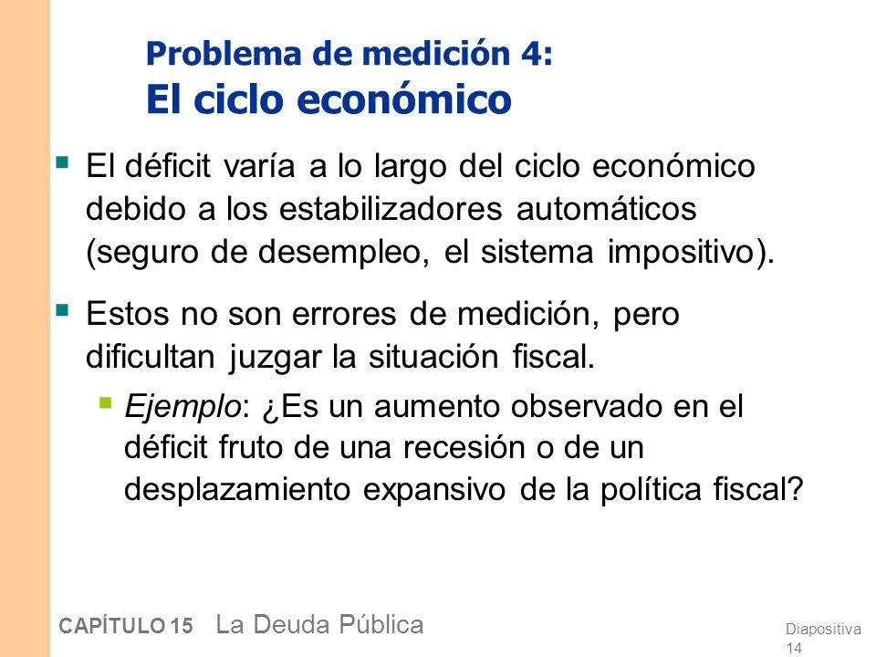 Diapositiva 13 CAPÍTULO 15 La Deuda Pública Problema de medición 3: Los pasivos no contabilizados La medición actual del déficit omite importantes pasivos del gobierno: Los pagos de las pensiones futuras a los trabajadores actuales.