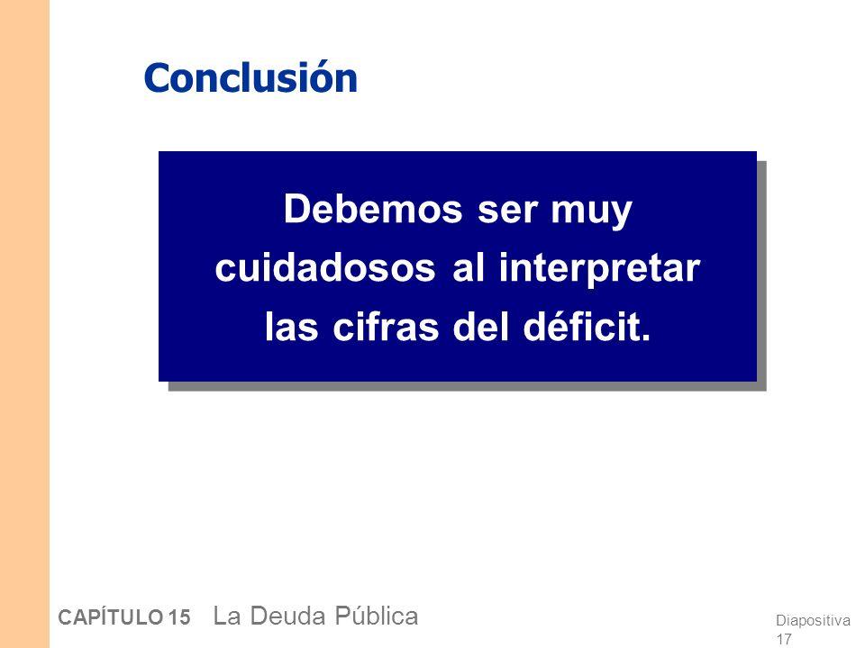 Diapositiva 16 CAPÍTULO 15 La Deuda Pública La contribución cíclica al presupuesto federal de EE.UU.
