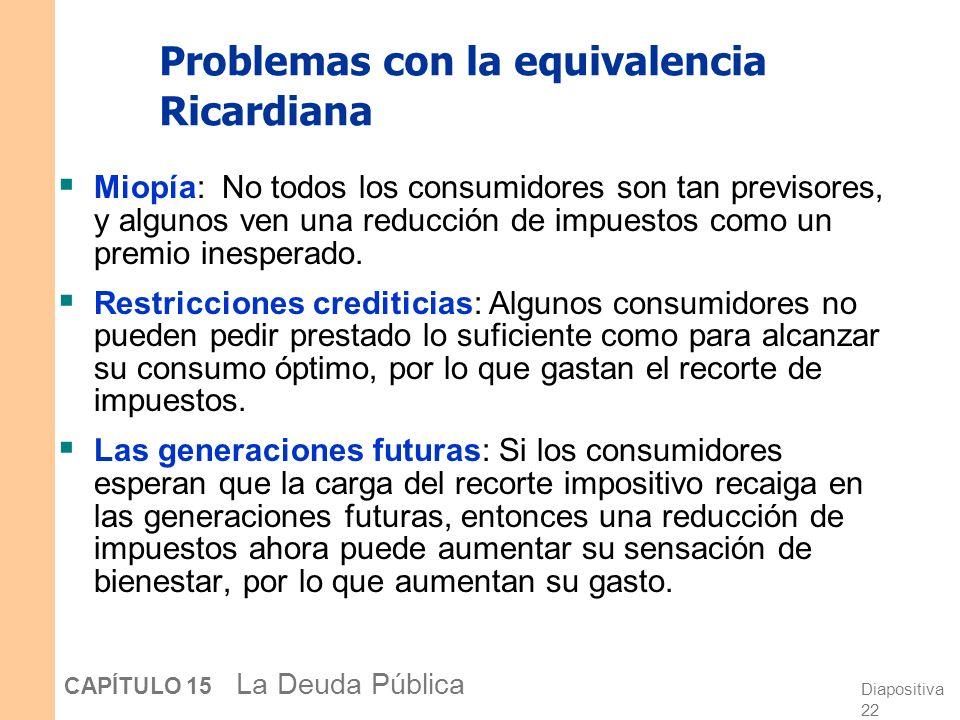 Diapositiva 21 CAPÍTULO 15 La Deuda Pública La lógica de la equivalencia Ricardiana Los consumidores son previsores y saben que un recorte impositivo financiado con deuda hoy implica un aumento en los impuestos futuros igual -en valor presente- a la reducción de impuestos.
