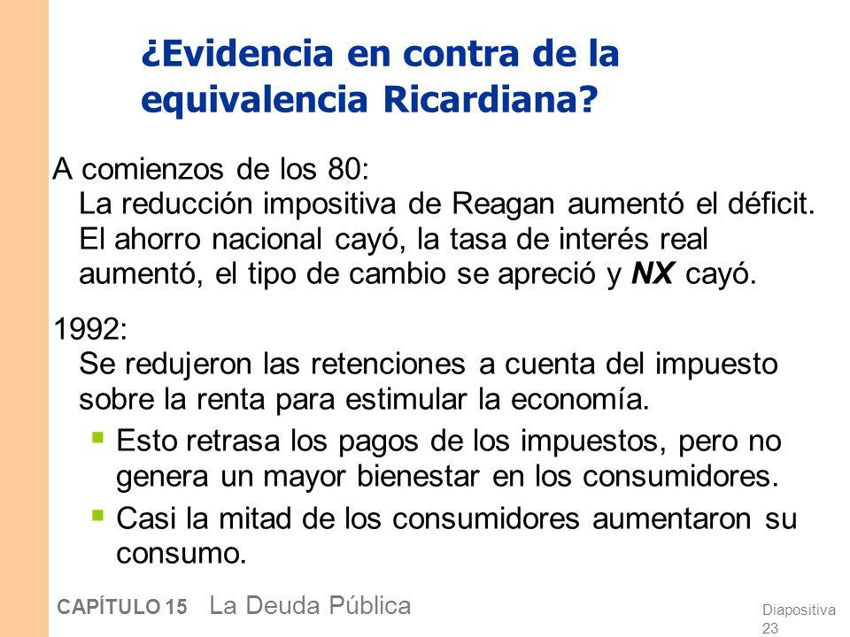Diapositiva 22 CAPÍTULO 15 La Deuda Pública Problemas con la equivalencia Ricardiana Miopía: No todos los consumidores son tan previsores, y algunos ven una reducción de impuestos como un premio inesperado.
