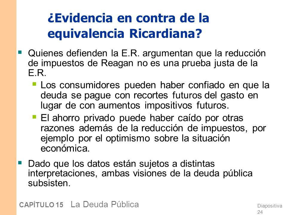 Diapositiva 23 CAPÍTULO 15 La Deuda Pública ¿Evidencia en contra de la equivalencia Ricardiana.