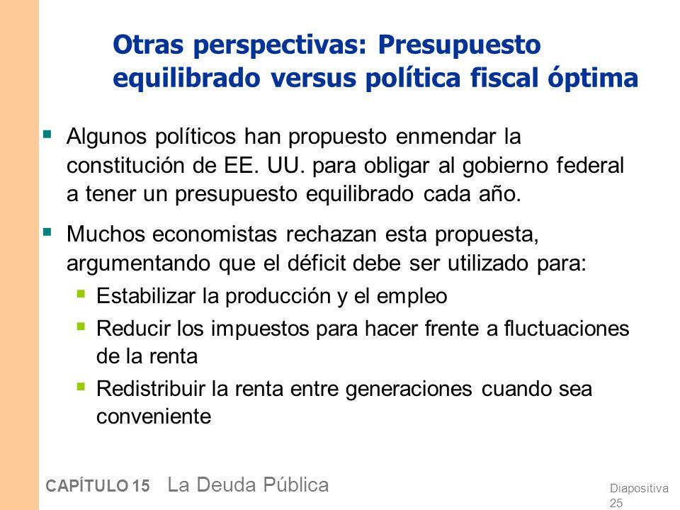 Diapositiva 24 CAPÍTULO 15 La Deuda Pública ¿Evidencia en contra de la equivalencia Ricardiana.
