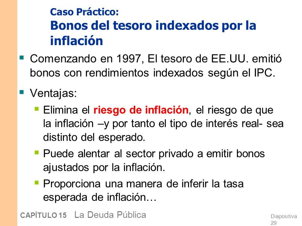 Diapositiva 28 CAPÍTULO 15 La Deuda Pública Otras perspectivas: Dimensiones internacionales Los déficit presupuestarios públicos pueden resultar en déficit comerciales, que deben ser financiados pidiendo prestado al exterior.