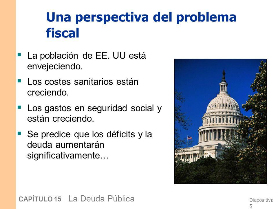 Diapositiva 4 CAPÍTULO 15 La Deuda Pública La experiencia de EE.UU.