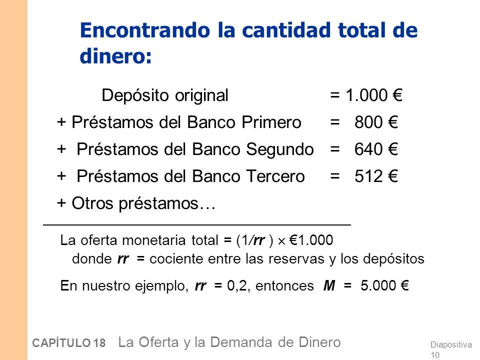 Diapositiva 9 CAPÍTULO 18 La Oferta y la Demanda de Dinero Escenario 3: Bancos con reservas fraccionarias Banco Tercero Balance ActivoPasivo Depósitos