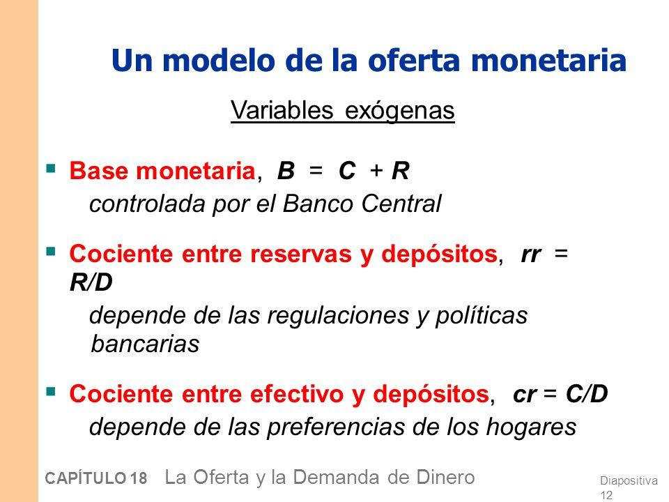 Diapositiva 11 CAPÍTULO 18 La Oferta y la Demanda de Dinero La creación de dinero en el sistema bancario Un sistema bancario de reservas fraccionarias