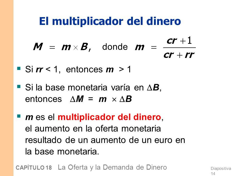 Diapositiva 13 CAPÍTULO 18 La Oferta y la Demanda de Dinero Resolviendo para la oferta de dinero: donde