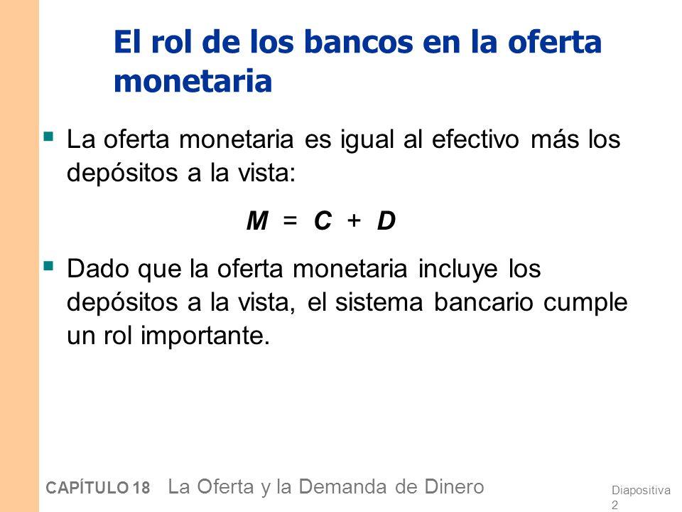 Diapositiva 2 CAPÍTULO 18 La Oferta y la Demanda de Dinero El rol de los bancos en la oferta monetaria La oferta monetaria es igual al efectivo más los depósitos a la vista: M = C + D Dado que la oferta monetaria incluye los depósitos a la vista, el sistema bancario cumple un rol importante.