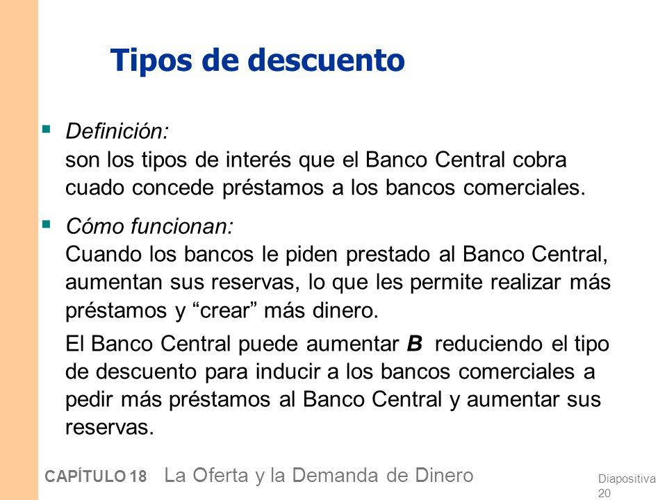 Diapositiva 19 CAPÍTULO 18 La Oferta y la Demanda de Dinero Reservas exigidas Definición: son el cociente mínimo entre las reservas y los depósitos qu