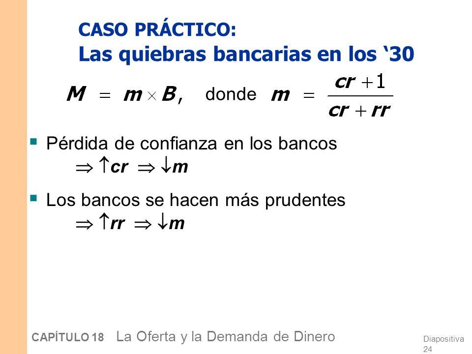 Diapositiva 23 CAPÍTULO 18 La Oferta y la Demanda de Dinero CASO PRÁCTICO: Las quiebras bancarias en los 30 Desde 1929 hasta 1933 Más de 9.000 bancos