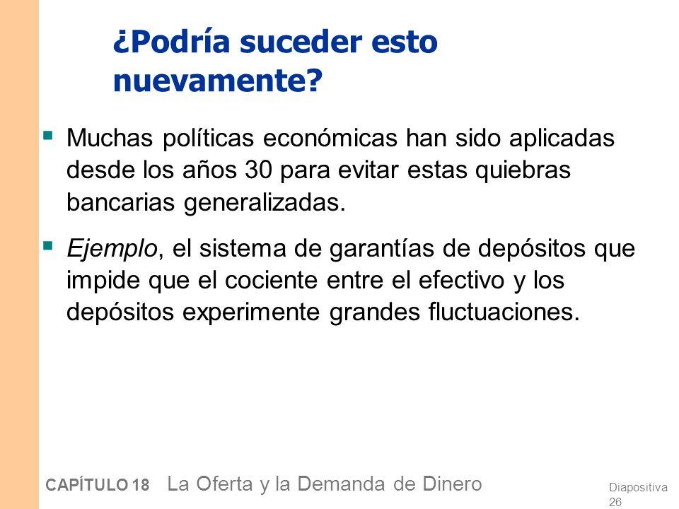 Diapositiva 25 CAPÍTULO 18 La Oferta y la Demanda de Dinero CASO PRÁCTICO: Las quiebras bancarias en los 30 Marzo 1933Variación % 0.41 0.21 2.3 141.2
