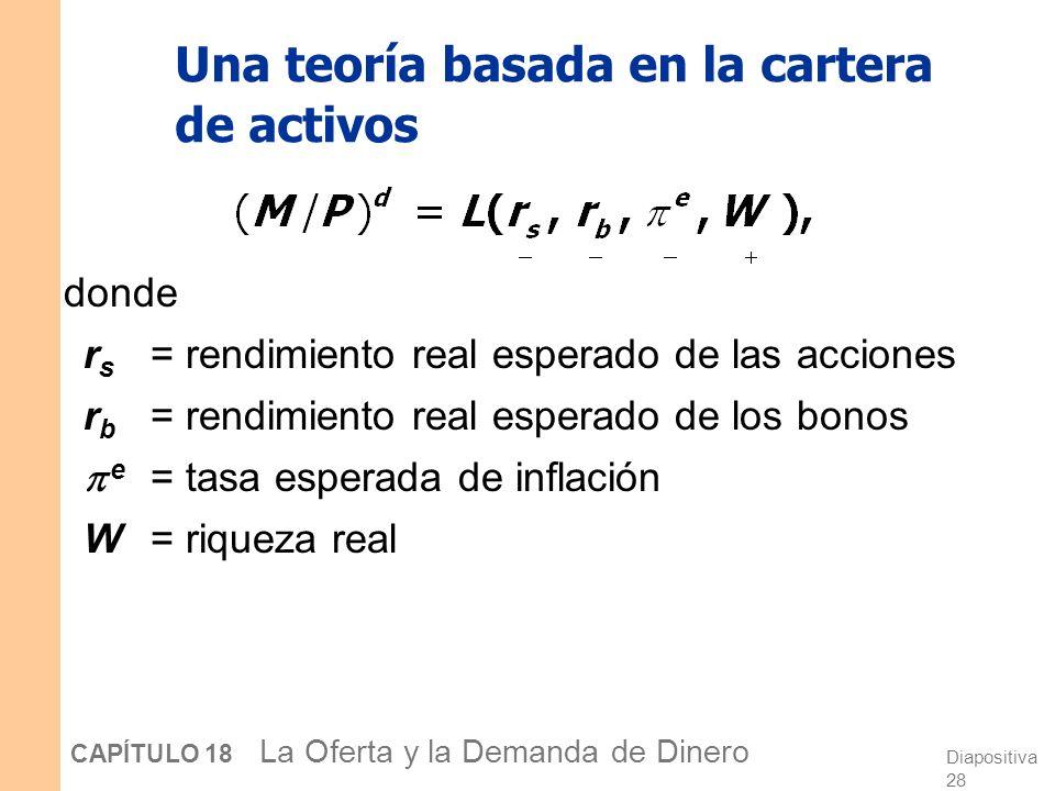 Diapositiva 27 CAPÍTULO 18 La Oferta y la Demanda de Dinero La demanda de dinero Dos tipos de teorías Basadas en las carteras de activos Subrayan la f