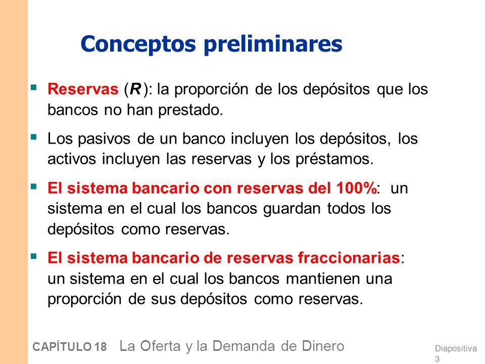 Diapositiva 33 CAPÍTULO 18 La Oferta y la Demanda de Dinero El coste de mantener dinero En general, el coste medio de mantener dinero = Y/2N Intereses perdidos = i (Y/2N ) Coste de N desplazamientos al banco = F N Entonces, Dado Y, i, F, el consumidor elige N para minimizar el coste total.