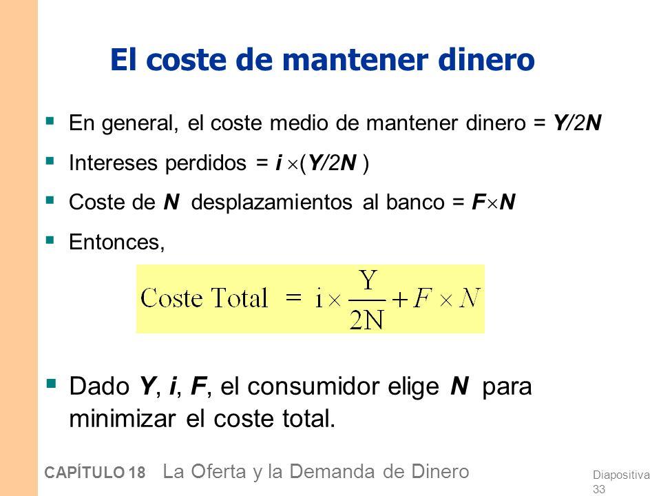 Diapositiva 32 CAPÍTULO 18 La Oferta y la Demanda de Dinero Tenencias de dinero durante el año Promedio = Y/ 6 1/32/3 Tenencias de dinero Tiempo 1 Y/