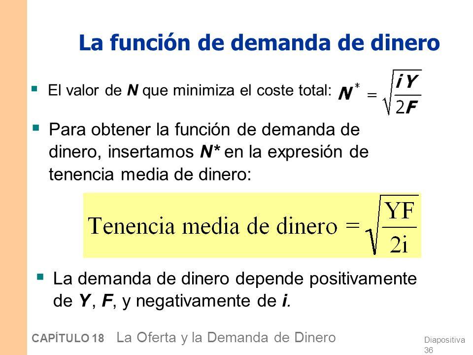 Diapositiva 35 CAPÍTULO 18 La Oferta y la Demanda de Dinero Encontrando N que minimiza el coste total Tomamos la derivada del coste total con respecto