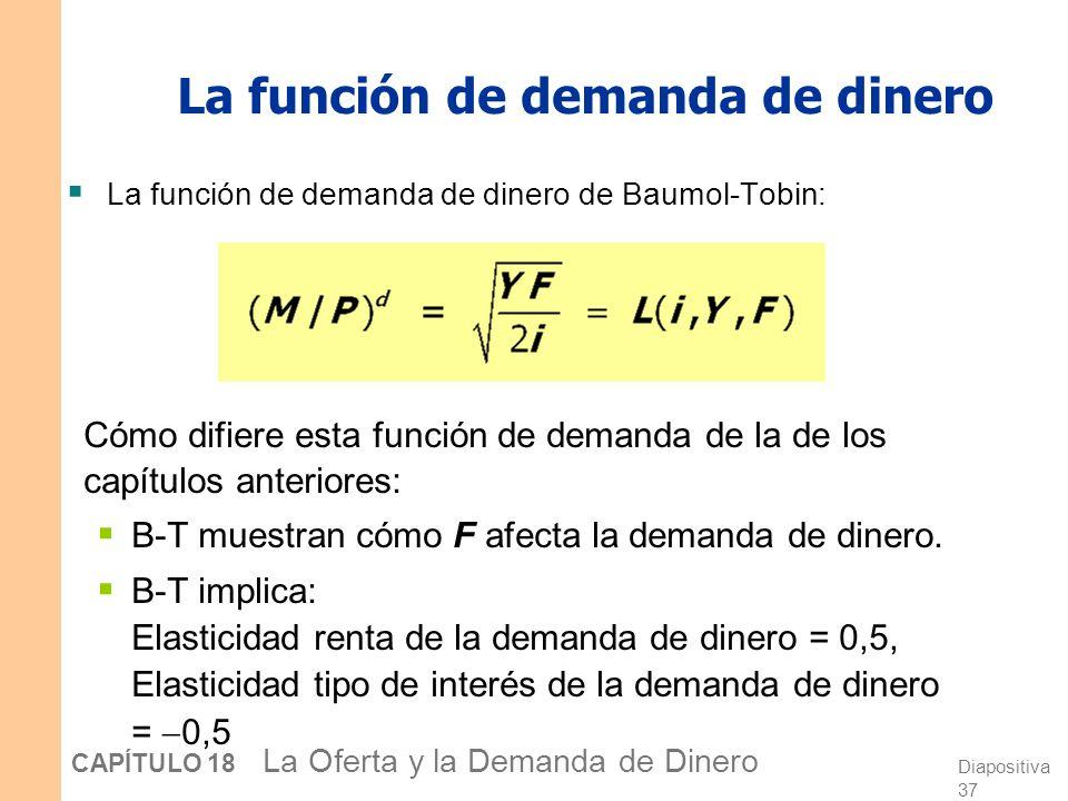 Diapositiva 36 CAPÍTULO 18 La Oferta y la Demanda de Dinero La función de demanda de dinero El valor de N que minimiza el coste total: Para obtener la