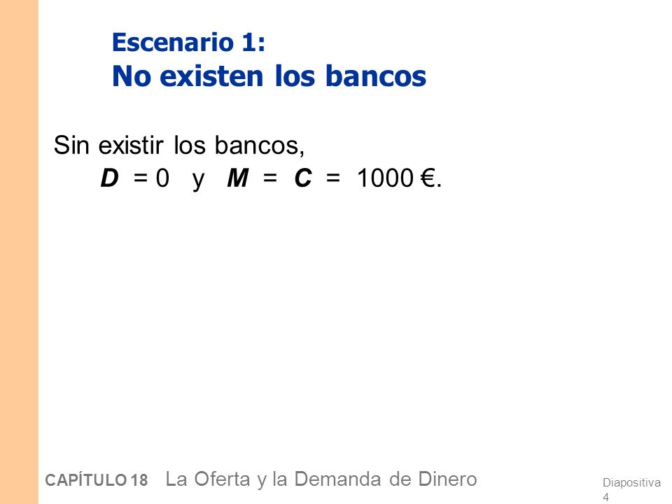 Diapositiva 3 CAPÍTULO 18 La Oferta y la Demanda de Dinero Conceptos preliminares Reservas (R ): la proporción de los depósitos que los bancos no han