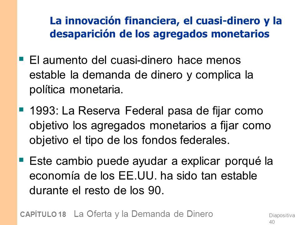 Diapositiva 39 CAPÍTULO 18 La Oferta y la Demanda de Dinero La innovación financiera, el cuasi-dinero y la desaparición de los agregados monetarios Ej
