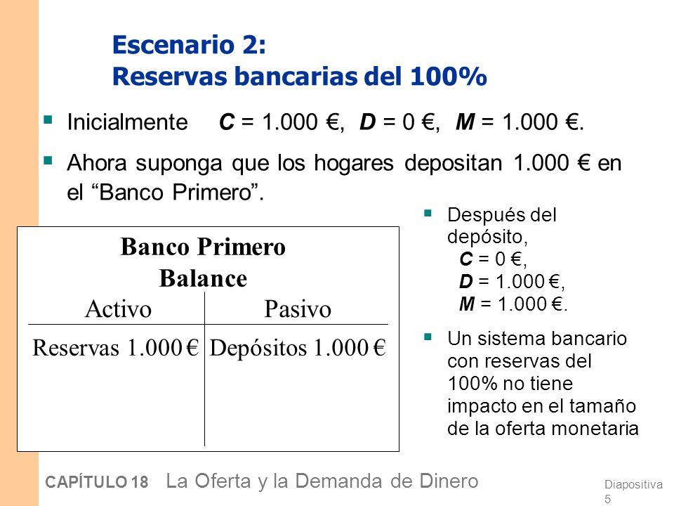 Diapositiva 4 CAPÍTULO 18 La Oferta y la Demanda de Dinero Escenario 1: No existen los bancos Sin existir los bancos, D = 0 y M = C = 1000.