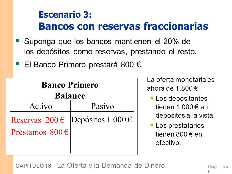 Diapositiva 5 CAPÍTULO 18 La Oferta y la Demanda de Dinero Escenario 2: Reservas bancarias del 100% Después del depósito, C = 0, D = 1.000, M = 1.000.