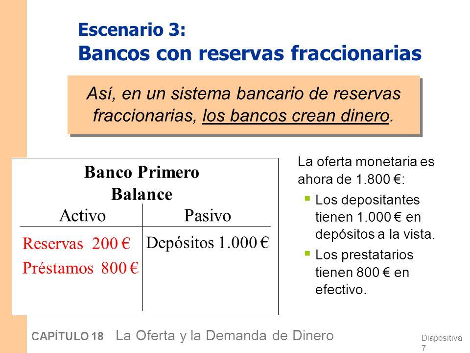 Diapositiva 7 CAPÍTULO 18 La Oferta y la Demanda de Dinero Escenario 3: Bancos con reservas fraccionarias Banco Primero Balance ActivoPasivo Reservas 200 Préstamos 800 Depósitos 1.000 Así, en un sistema bancario de reservas fraccionarias, los bancos crean dinero.