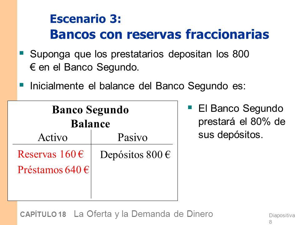 Diapositiva 7 CAPÍTULO 18 La Oferta y la Demanda de Dinero Escenario 3: Bancos con reservas fraccionarias Banco Primero Balance ActivoPasivo Reservas