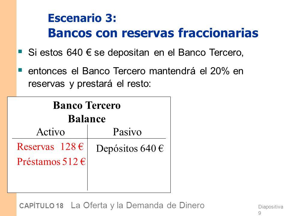 Diapositiva 8 CAPÍTULO 18 La Oferta y la Demanda de Dinero Banco Segundo Balance ActivoPasivo Reservas 800 Préstamos 0 Reservas 160 Préstamos 640 Esce