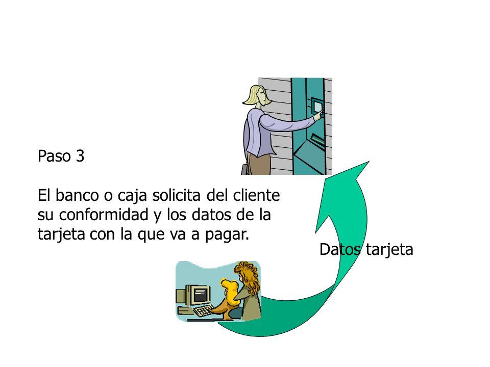 Datos tarjeta Paso 3 El banco o caja solicita del cliente su conformidad y los datos de la tarjeta con la que va a pagar.