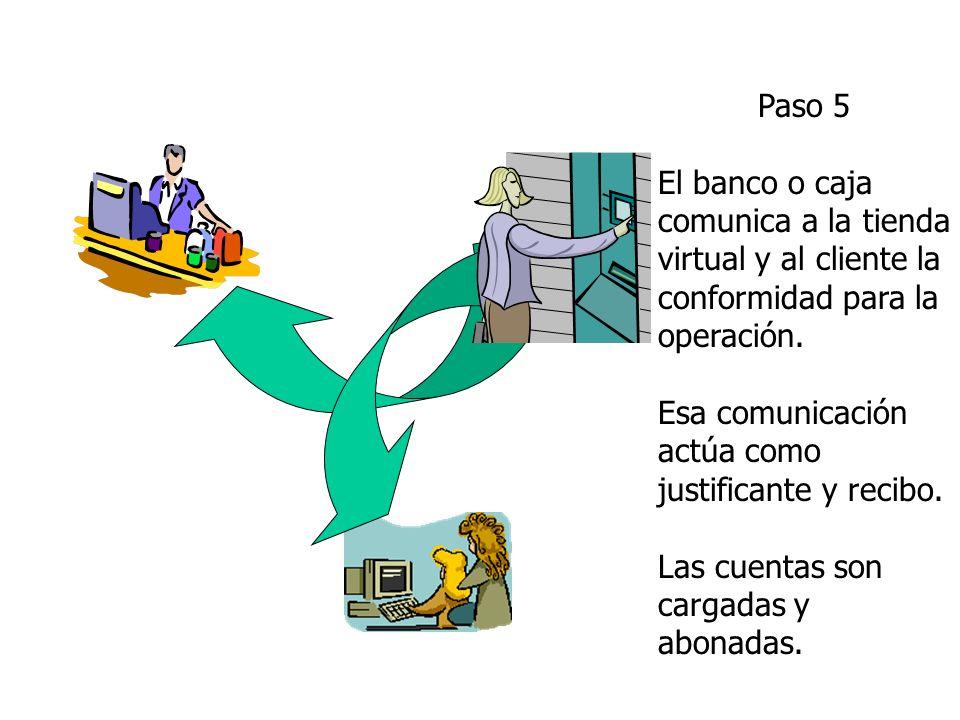 Paso 5 El banco o caja comunica a la tienda virtual y al cliente la conformidad para la operación. Esa comunicación actúa como justificante y recibo.