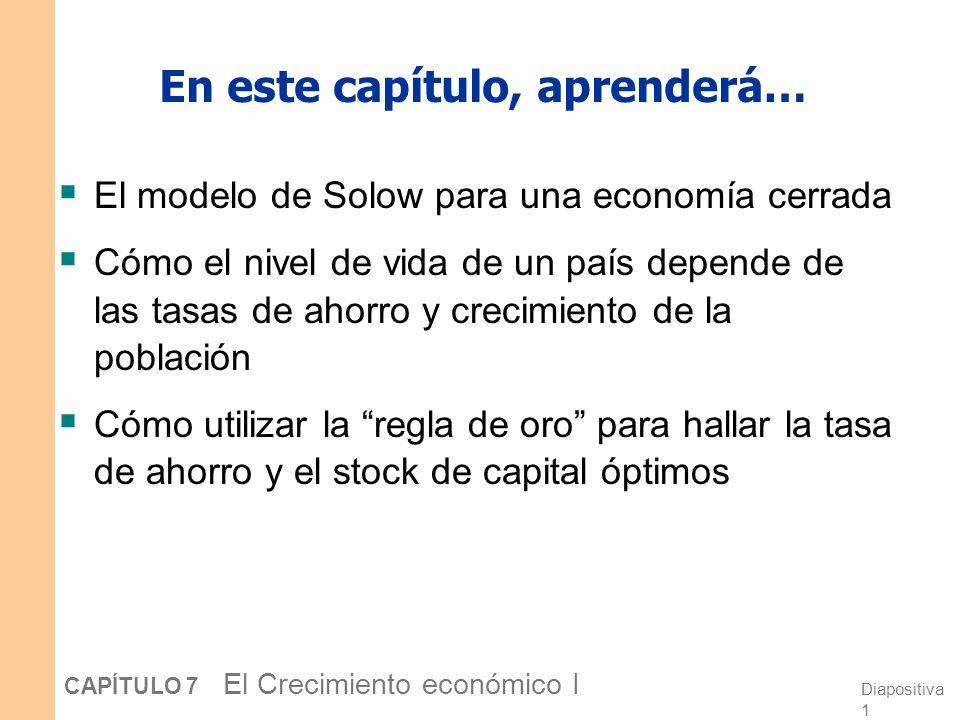 Diapositiva 1 CAPÍTULO 7 El Crecimiento económico I En este capítulo, aprenderá… El modelo de Solow para una economía cerrada Cómo el nivel de vida de un país depende de las tasas de ahorro y crecimiento de la población Cómo utilizar la regla de oro para hallar la tasa de ahorro y el stock de capital óptimos