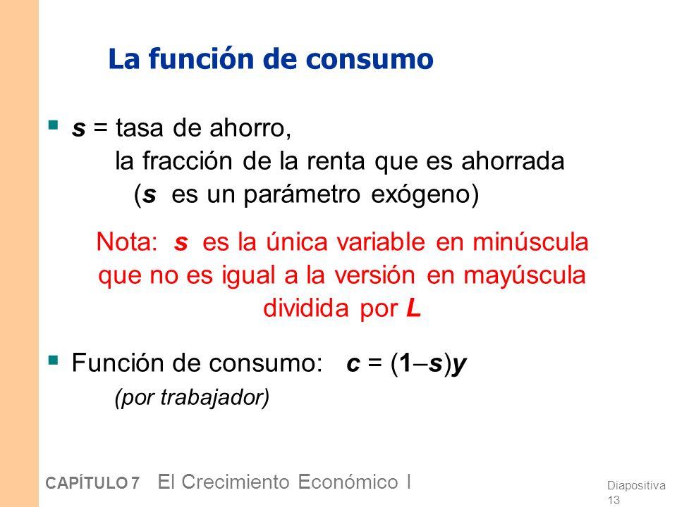 Diapositiva 12 CAPÍTULO 7 El Crecimiento Económico I La identidad de contabilidad nacional Y = C + I (recuerde, no hay G ) En términos por trabajador:
