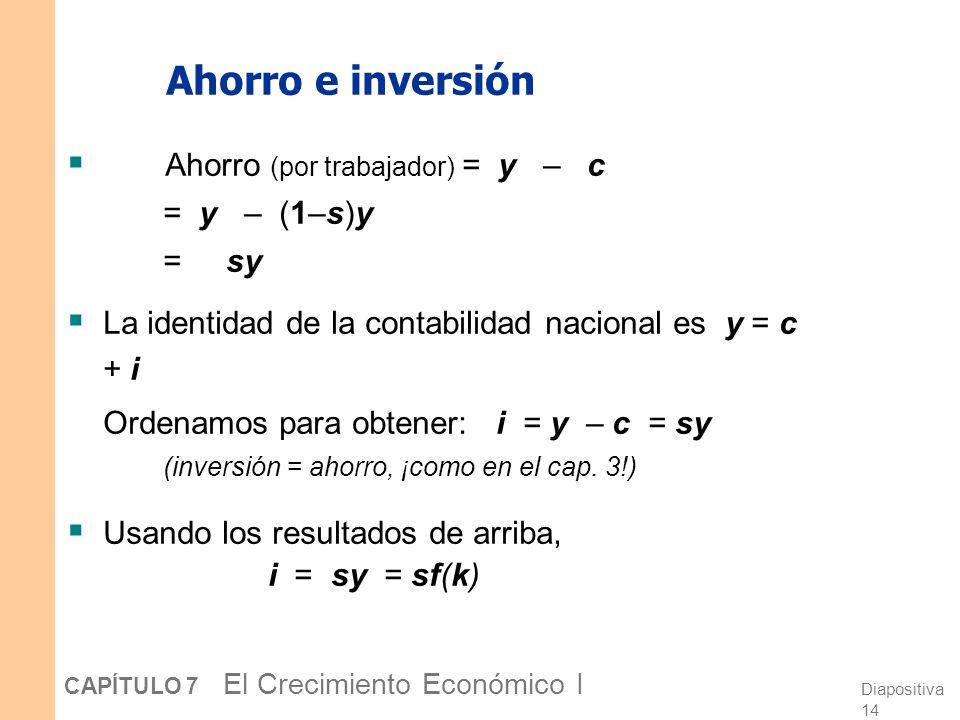 Diapositiva 13 CAPÍTULO 7 El Crecimiento Económico I La función de consumo s = tasa de ahorro, la fracción de la renta que es ahorrada (s es un paráme