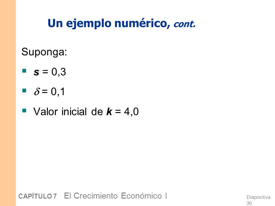 Diapositiva 29 CAPÍTULO 7 El Crecimiento Económico I Un ejemplo numérico Función de producción (agregada): Para derivar la función de producción por t
