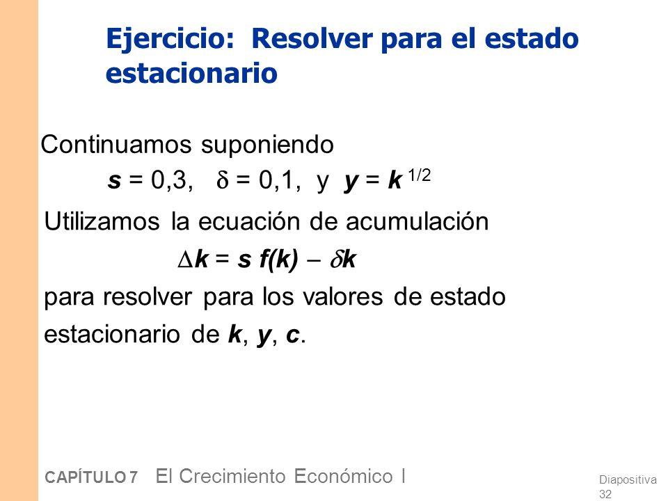 Diapositiva 31 CAPÍTULO 7 El Crecimiento Económico I Aproximándonos al estado estacionario: Un ejemplo numérico Año k y c i k k 14,0002,0001,4000,6000