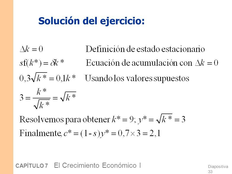 Diapositiva 32 CAPÍTULO 7 El Crecimiento Económico I Ejercicio: Resolver para el estado estacionario Continuamos suponiendo s = 0,3, = 0,1, y y = k 1/