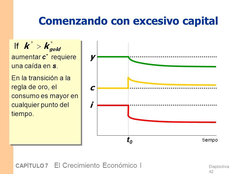 Diapositiva 41 CAPÍTULO 7 El Crecimiento Económico I La transición al estado estacionario de la regla de oro La economía NO tiene tendencia a moverse